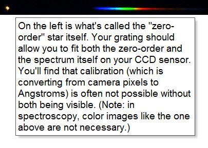Zero-order3