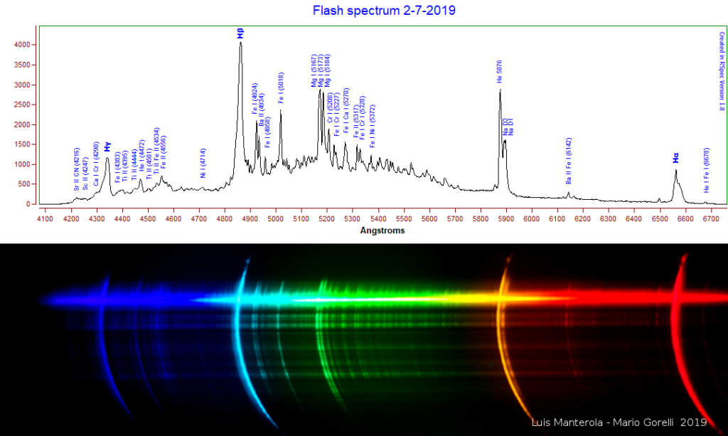 Flash spectrum